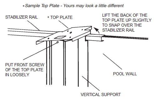 How to secure the vertical supports on your Above ground swimming pool
