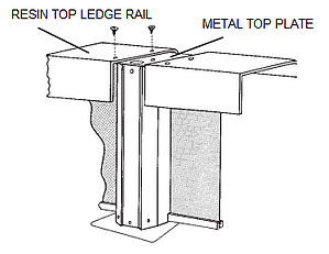 How to Install the Top Ledge Rails on your Above Ground Pool