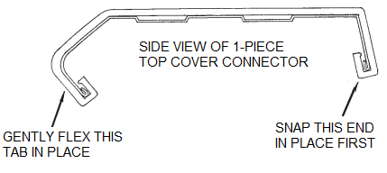 TOP COVER CONNECTOR INSTALLATION