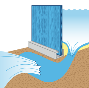 How to Build your Above Ground Pool Foundation