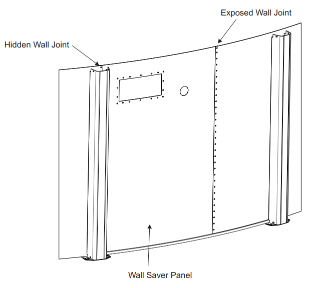 How to Install a Wilbar Stainless Steel Wall-Saver Panel