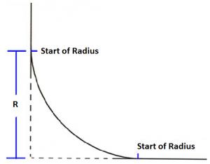Radius-Square1-300x234
