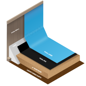 How to install your above ground swimming pool base
