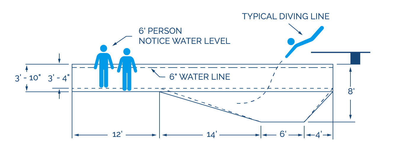 pool-wall-height-depth-diagram