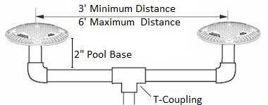 Main-drains
