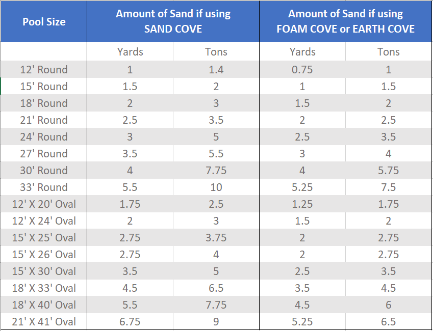 Sand Chart-1