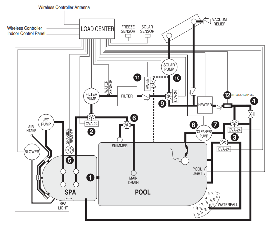 Recommended Hydraulic Schematic for Shared Equipment System