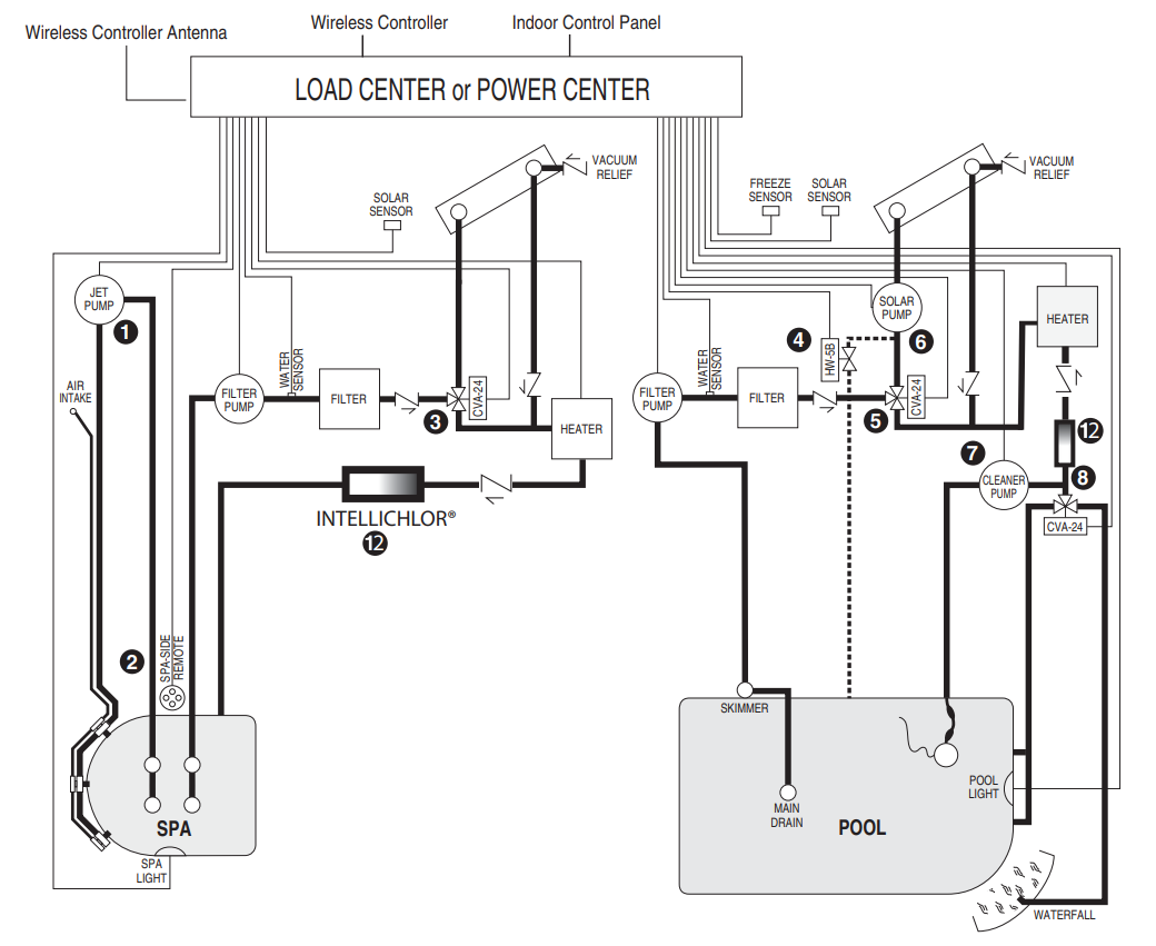 Recommended Hydraulic Schematic for Dual Equipment System