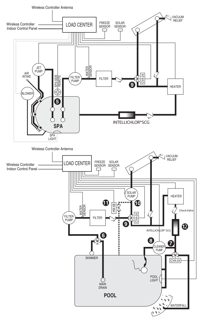 Recommended Hydraulic Schematic for Single Equipment System
